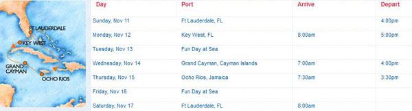 Carnival Cruise Ports of Call
